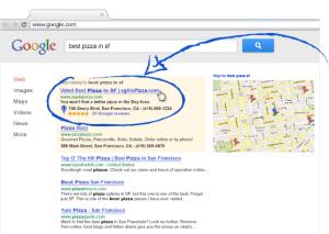 Promovare online Google AdWords